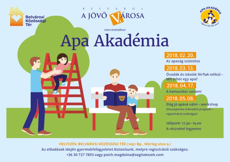 Apa Akadémia 2018. első félévi előadásai